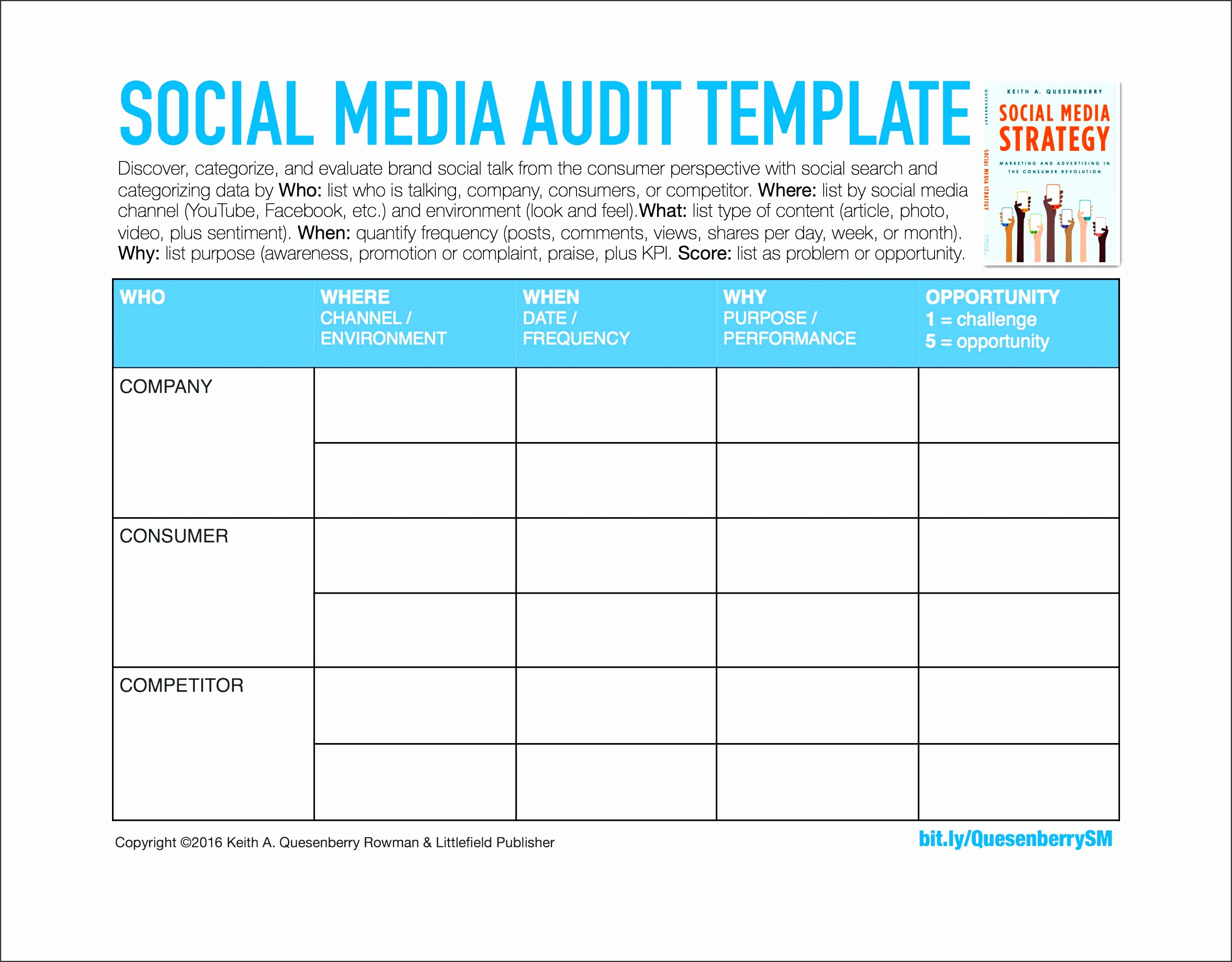 Social Media Reports Template Inspirational 10 Pany Marketing Report Template Sampletemplatess