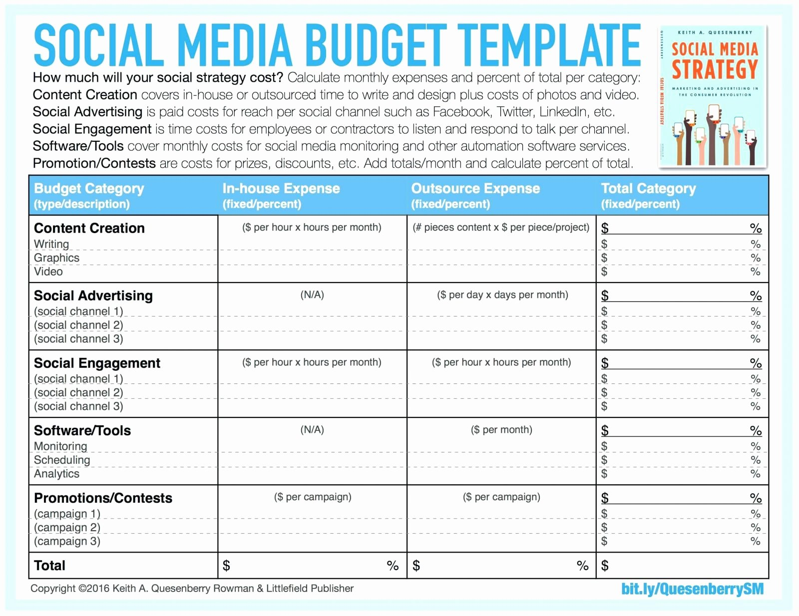 Social Media Reports Template Inspirational social Media Report Template Download