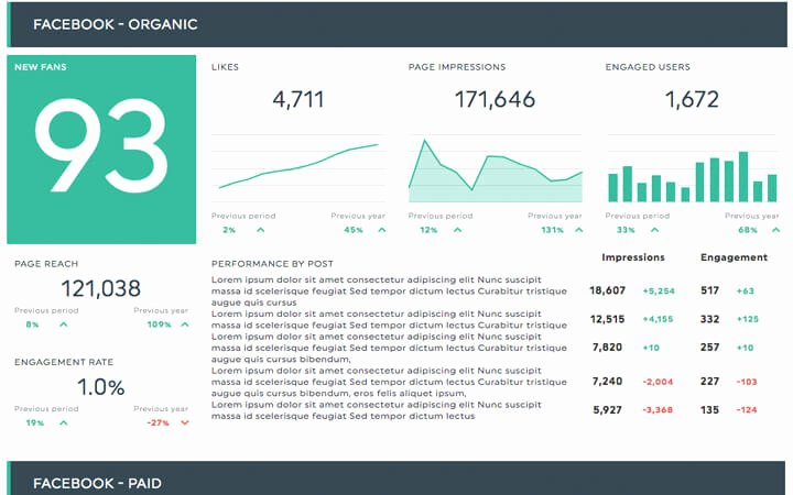 Social Media Reports Template Inspirational social Media Report Template