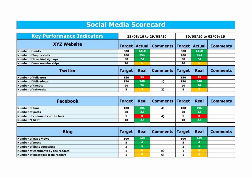 Social Media Website Template Beautiful Actionflow social Media Scorecard Template 2 0