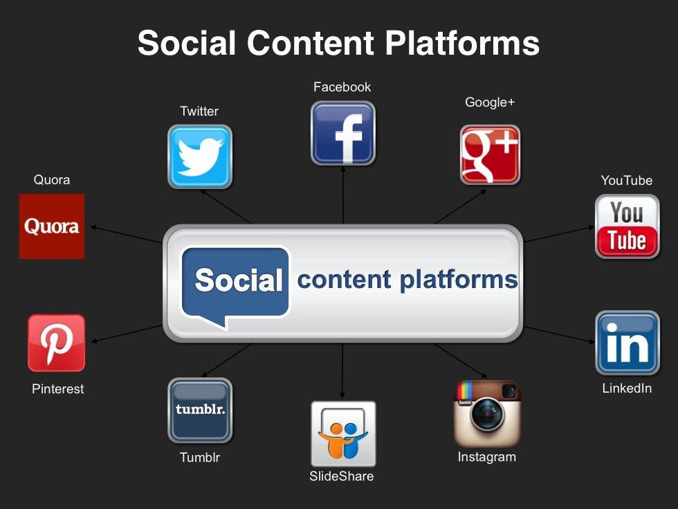 Social Media Website Template Luxury social Media Planning Template