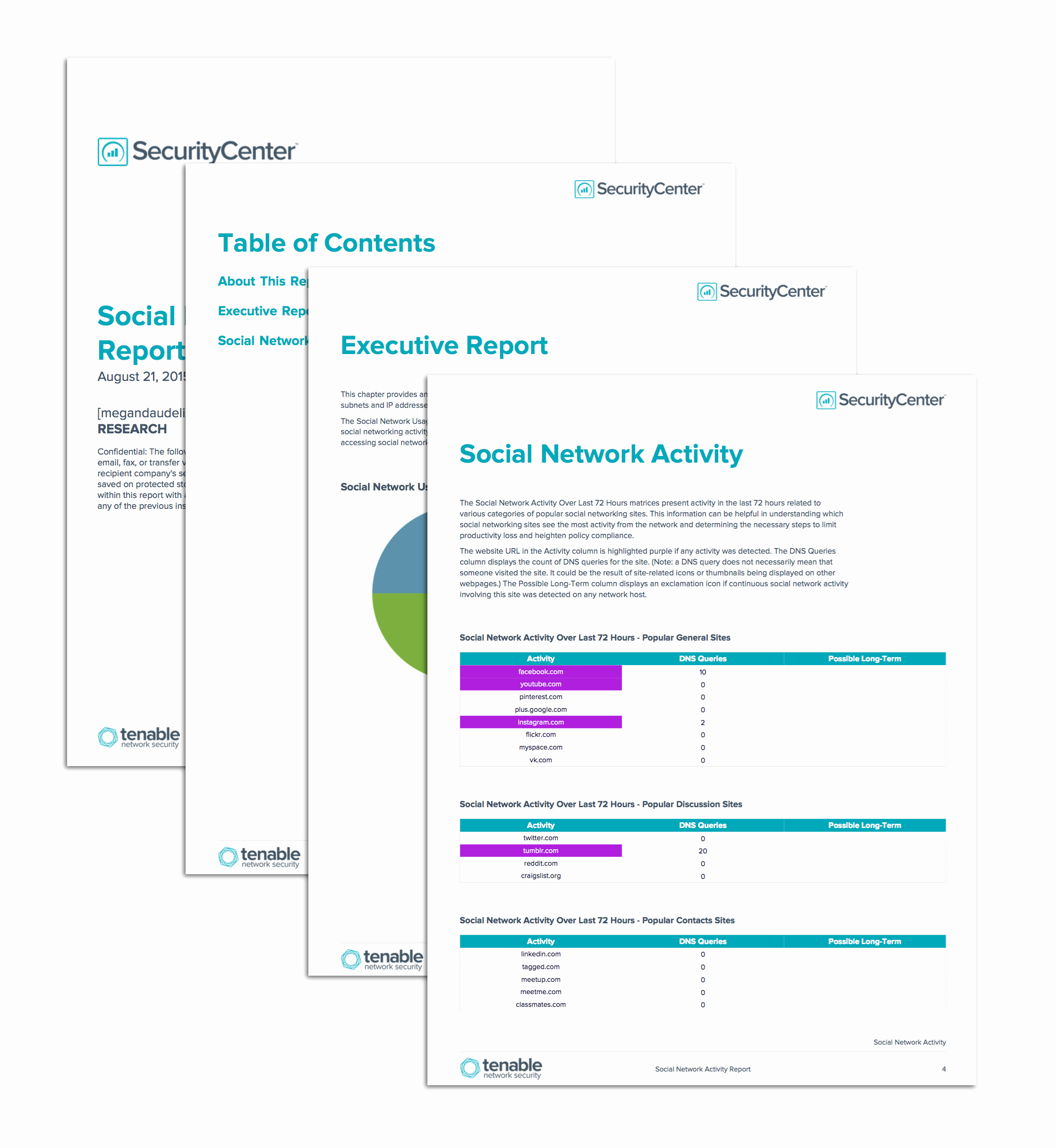 Social Networking Web Template Inspirational social Network Activity Report Sc Report Template