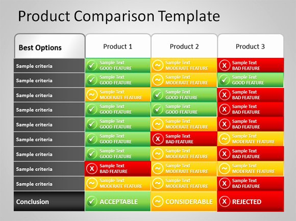 Software Comparison Template Excel Luxury Free Product Parison Template for Powerpoint Presentations