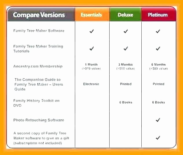Software Comparison Template Excel New software Parison Template Excel Side by Parison