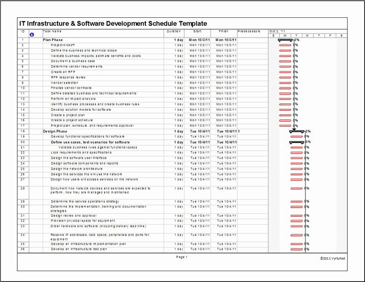 Software Development Project Plan Template Awesome It Infrastructure & software Development Schedule Template
