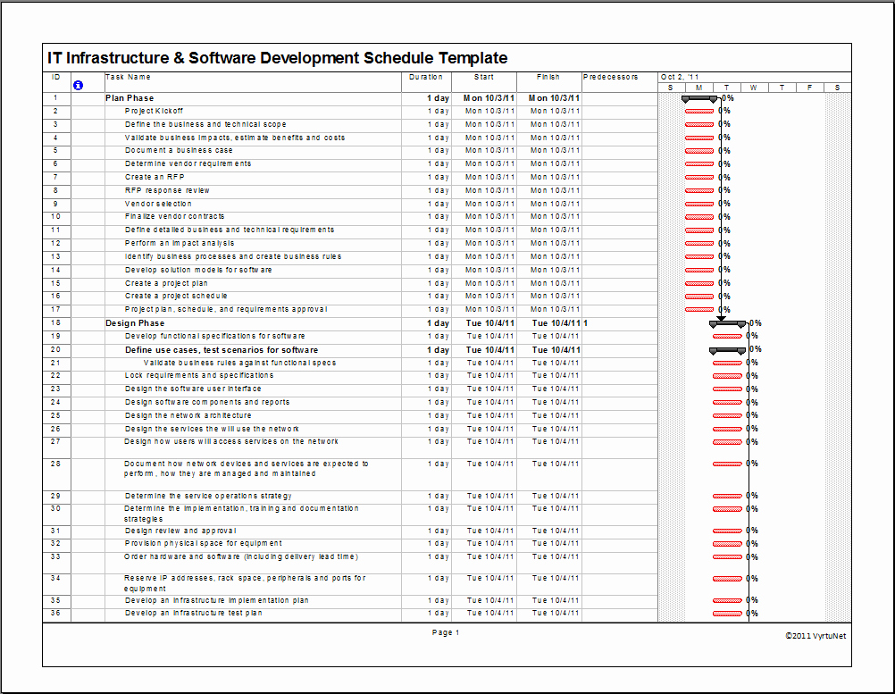 Software Development Project Plan Template Beautiful It Infrastructure & software Development Schedule Template