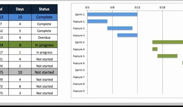 Software Development Project Plan Template Inspirational Project Management Templates Download 200 Templates Free