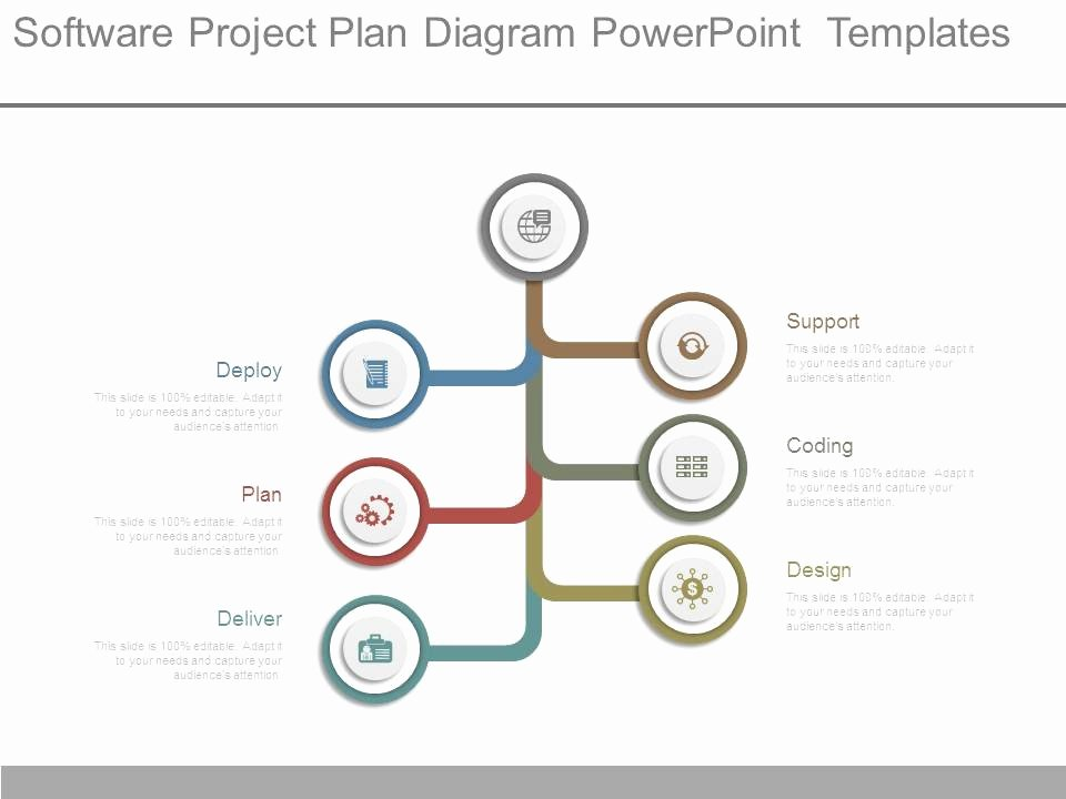 Software Development Project Plan Template Lovely software Project Plan Diagram Powerpoint Templates