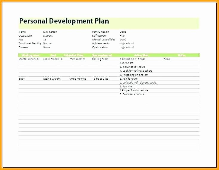 Software Development Project Plan Template Luxury Agile Project Charter Template Schedule Plan Pdf – Ertkfo