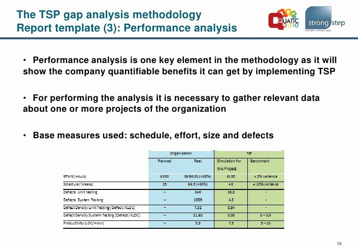 Software Gap Analysis Template Luxury A Gap Analysis Methodology for the Team software Process