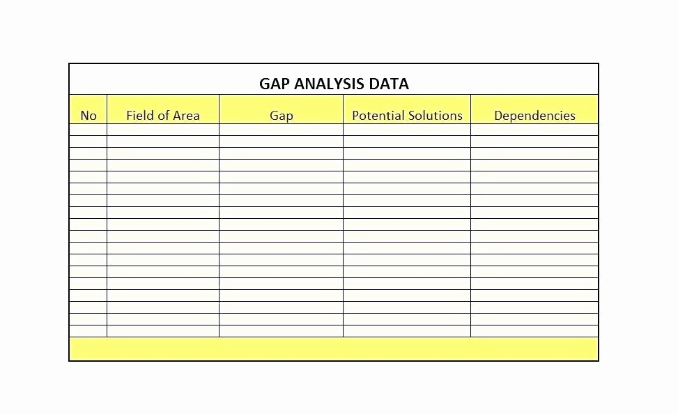 Software Gap Analysis Template New software Requirements Template Excel