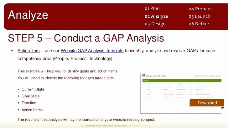 Software Gap Analysis Template Unique Business Requirements Gap Analysis Template Process