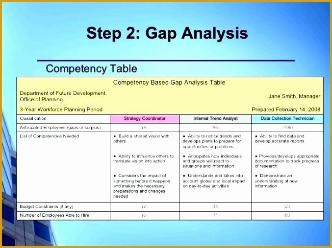 Software Gap Analysis Template Unique Template software Gap Analysis Template Application Excel