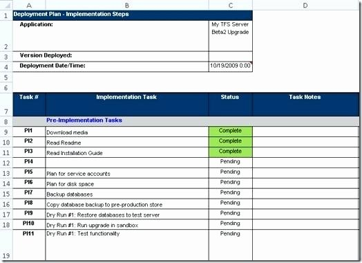 Software Implementation Plan Template Excel Inspirational Project Plan Template format Templates In Excel High Level
