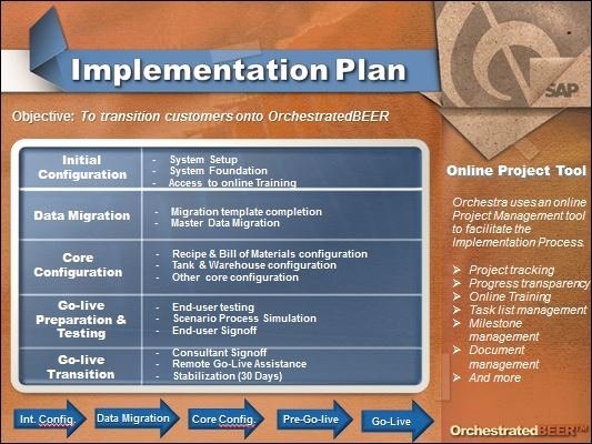 Software Implementation Plan Template Luxury the Transition From Quickbooks to Brewery software