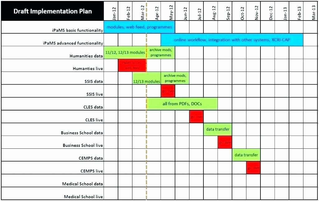 Software Implementation Project Plan Template Lovely Project Implementation Schedule Template Excel