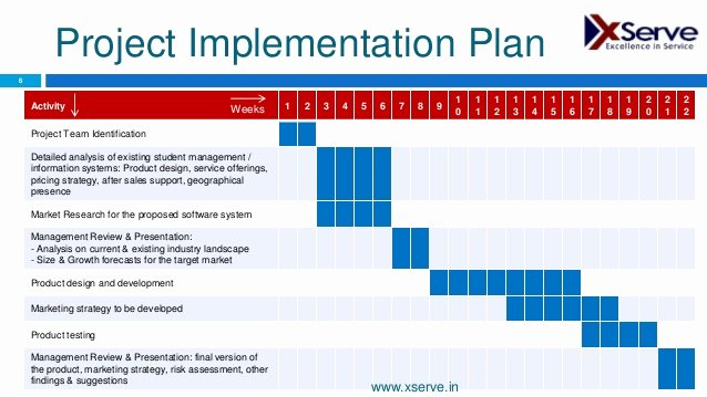 Software Implementation Project Plan Template New Business Plan Student Information Management System