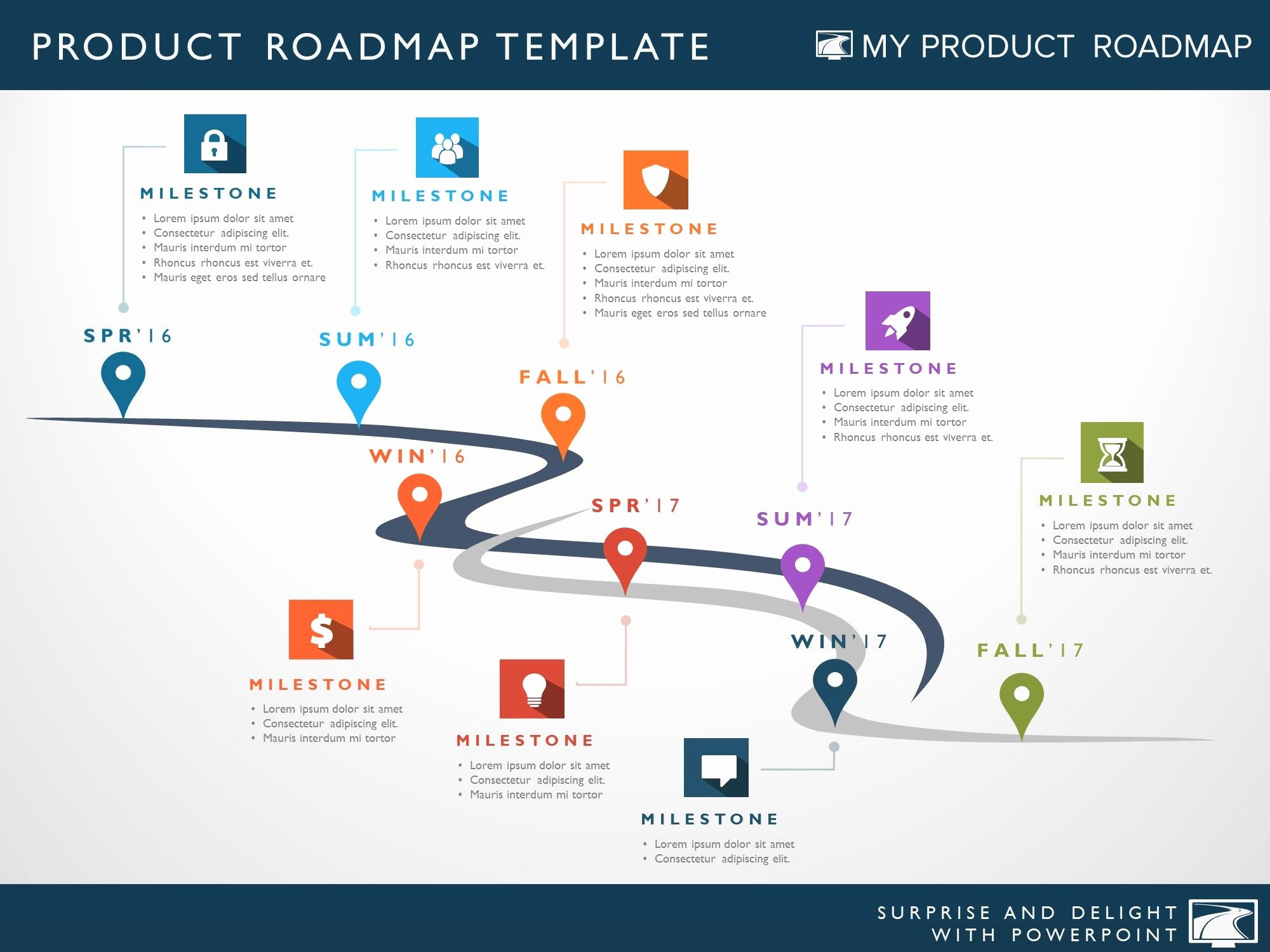 Software Project Planning Template Fresh Eight Phase software Planning Timeline Roadmap Powerpoint