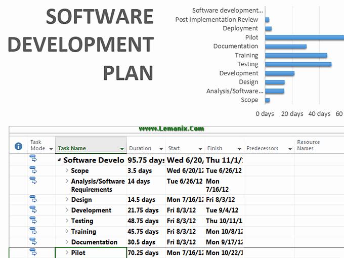 Software Project Planning Template Fresh software Development Plan Template