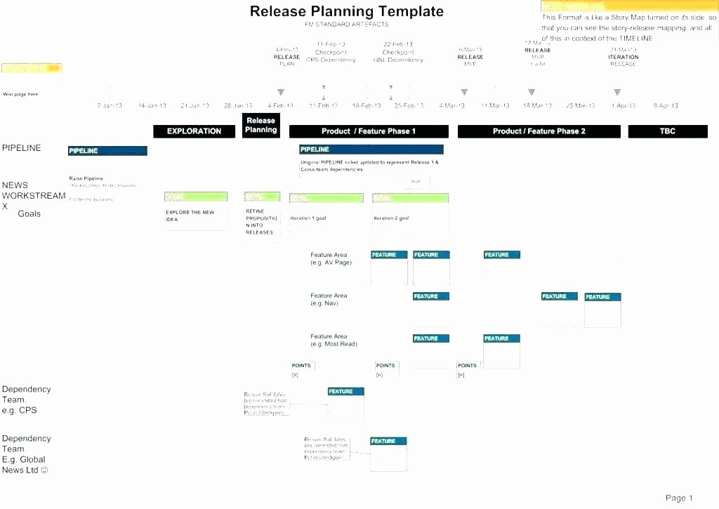 Software Project Planning Template Lovely software Development Project Plan Template – Hazstyle