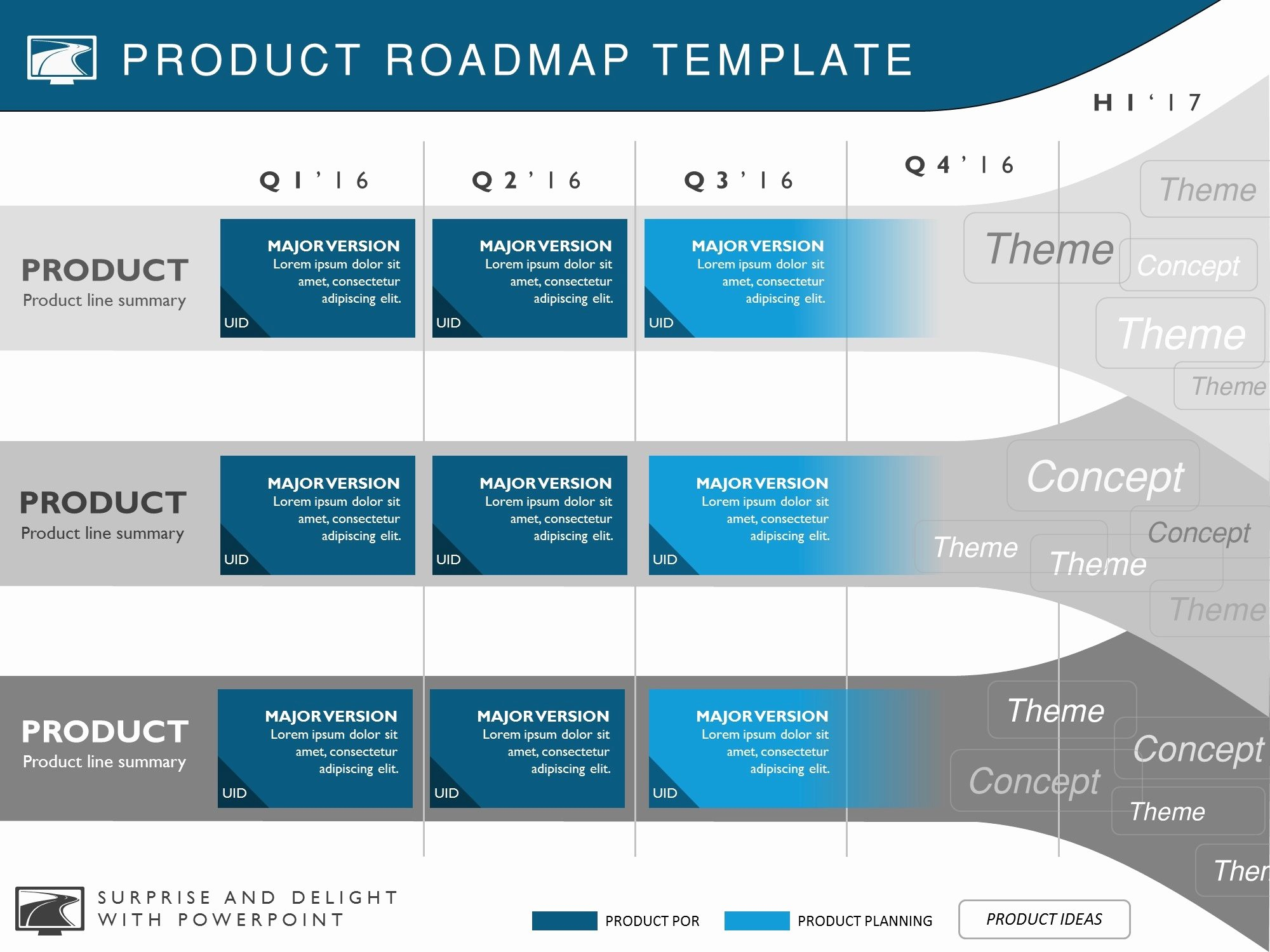 Software Project Planning Template New Business Roadmap Template Mughals