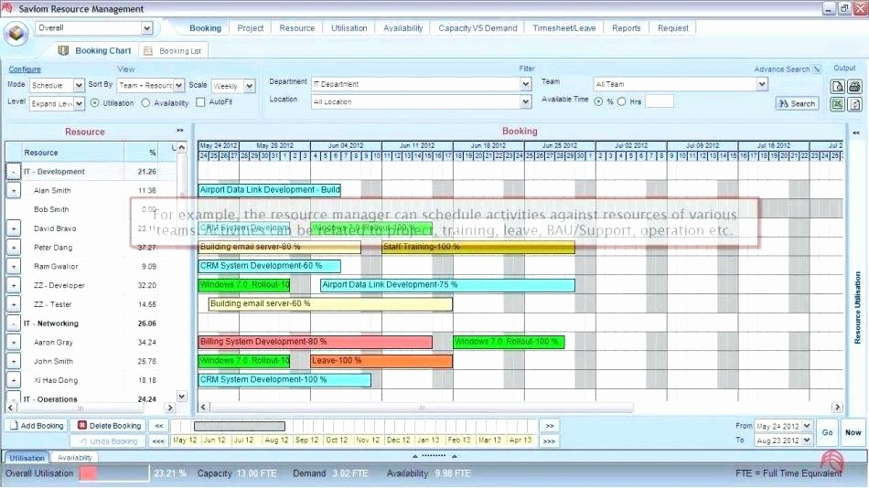 Software Project Planning Template Unique Resource Planning Excel Template software Plan and