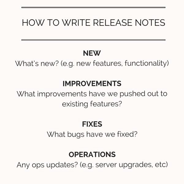 Software Release Notes Template Lovely Release Note Template