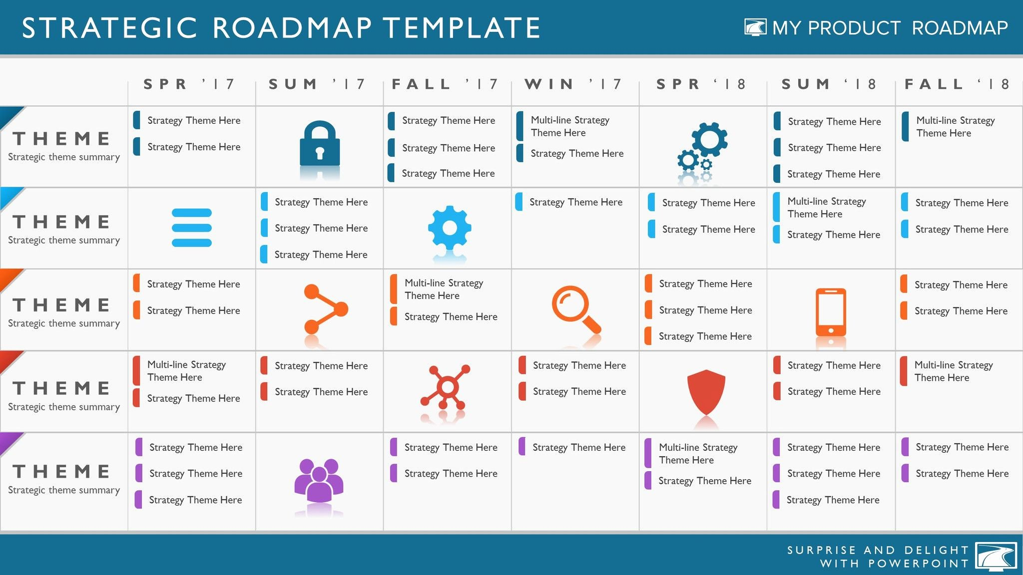Software Release Plan Template Awesome Seven Phase Agile software Strategy Timeline Roadmapping