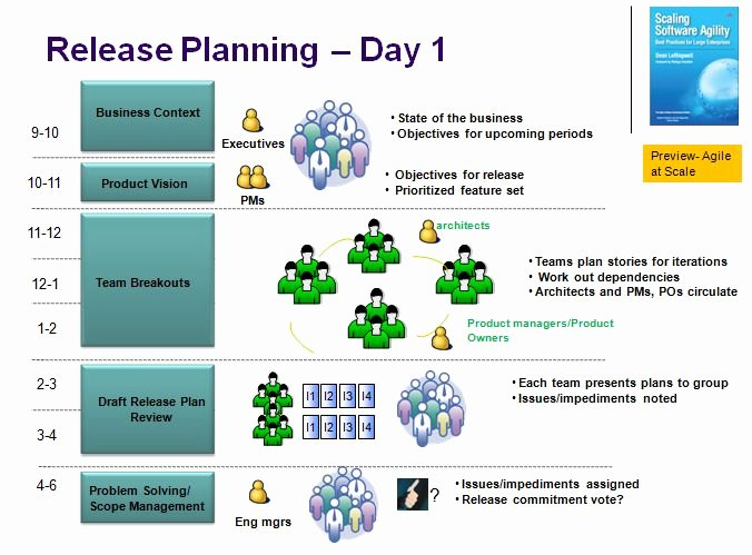 Software Release Plan Template Elegant Agile Release Planning
