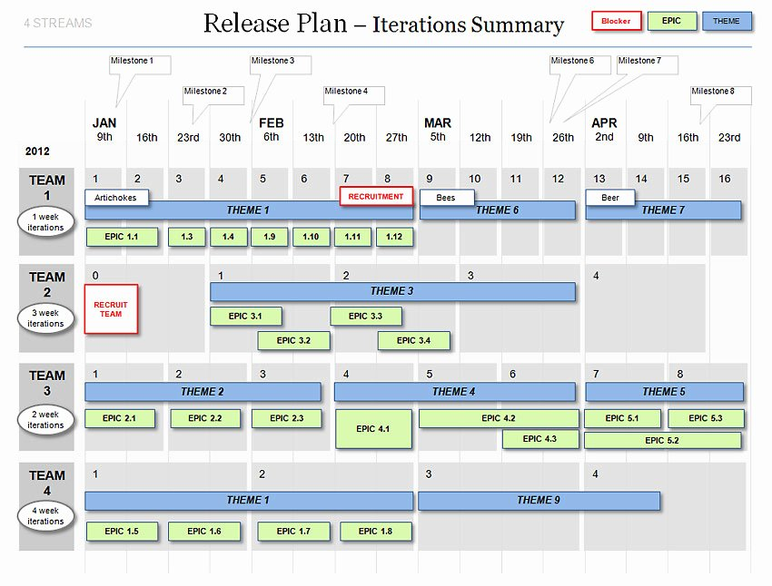 Software Release Plan Template Elegant Powerpoint Agile Release Plan Template Scrum Iterations
