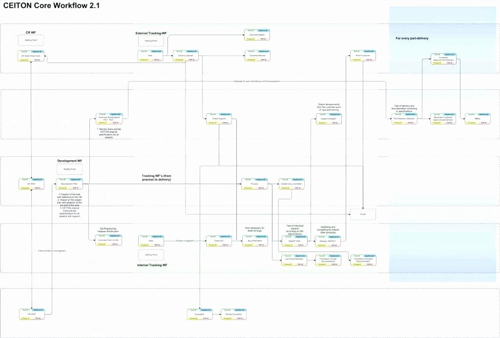 Software Release Plan Template Fresh Product Release Plan Template – Azserverfo