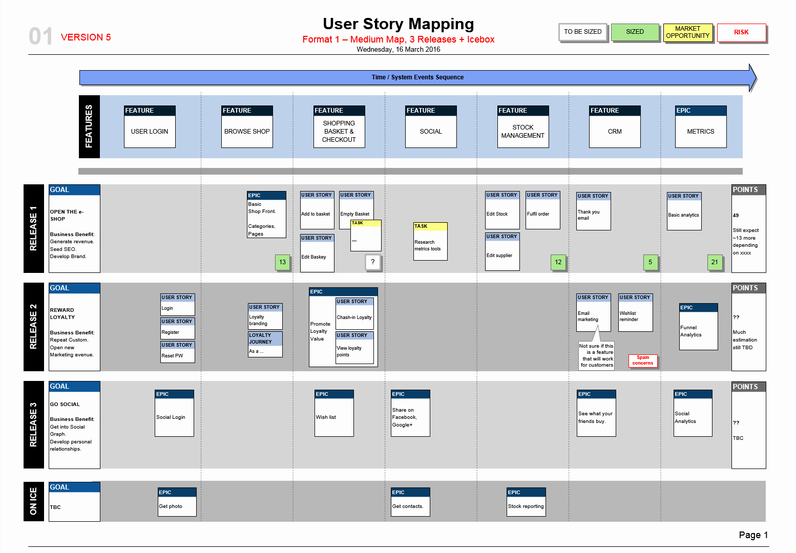 Software Release Plan Template Luxury User Story Map Template Scrum Mvp Planning