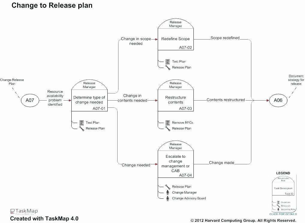 Software Release Plan Template New software Release Management Plan Template Image