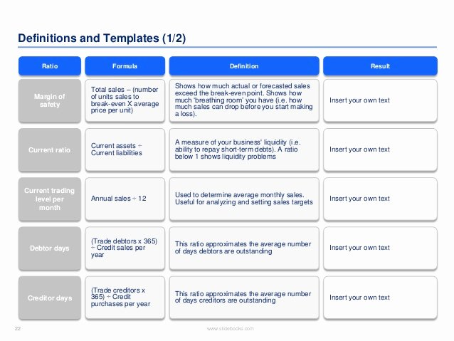 Software Training Plan Template Unique Financial Plan Training and Templates