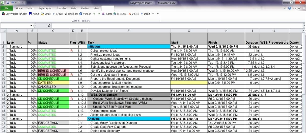 Software Upgrade Project Plan Template Elegant Project Plan Template Excel