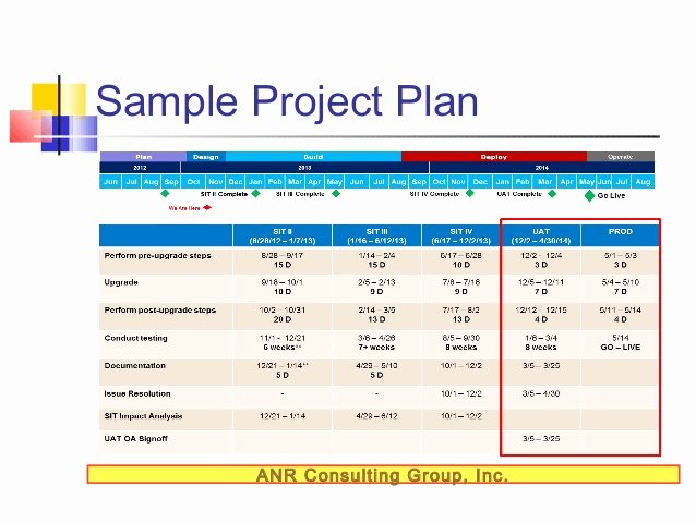 Software Upgrade Project Plan Template New oracle Ebs R12 Upgrade