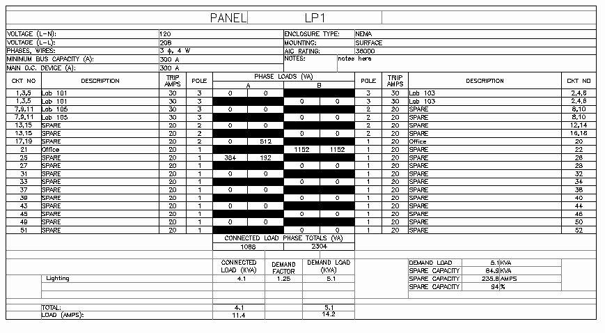 Square D Panel Schedule Template Beautiful Electrical Panel Schedule Template Autocad Templates