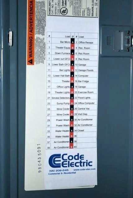 Square D Panel Schedule Template Elegant Electrical Panel Legend Template – Azserverfo