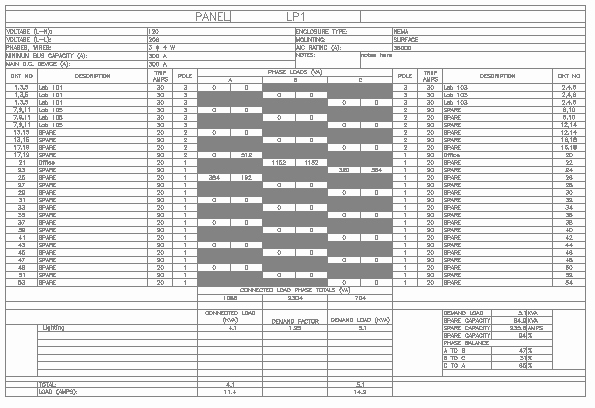 Square D Panel Schedule Template Unique Circuit Breaker Panel Schedule Template to Pin On
