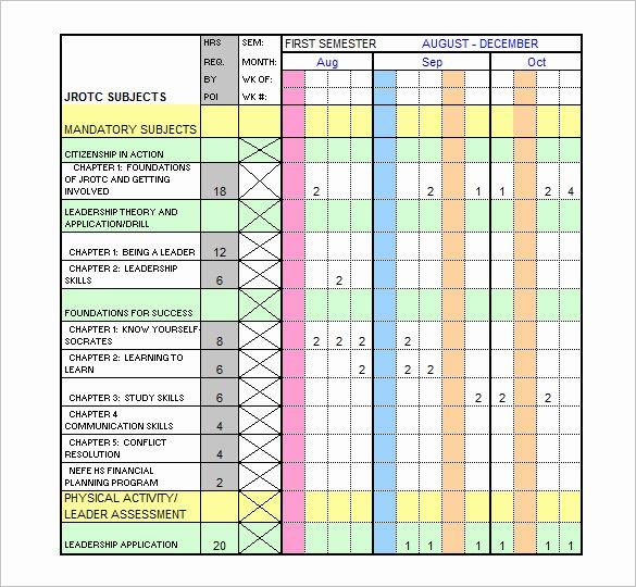 Staff Training Plan Template Inspirational Employee Training Plan Template Excel