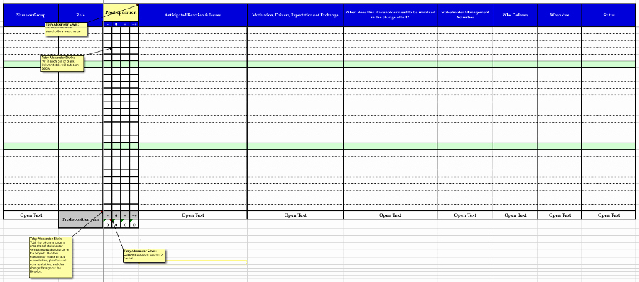 Stakeholder Analysis Template Excel Fresh Stakeholder Analysis Template for Project Success