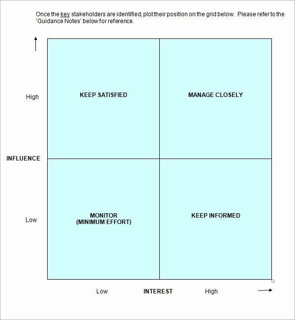 Stakeholder Analysis Template Excel Inspirational 10 Stakeholder Analysis Samples