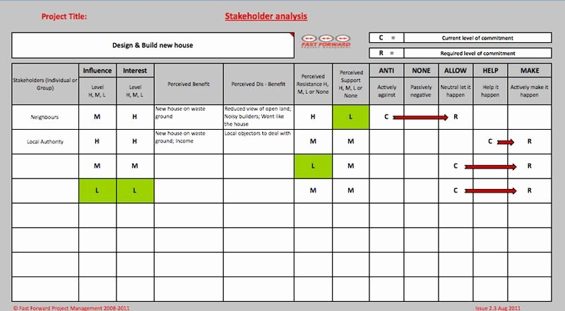 Stakeholder Analysis Template Excel Luxury Free Stakeholder Analysis Template Project Management