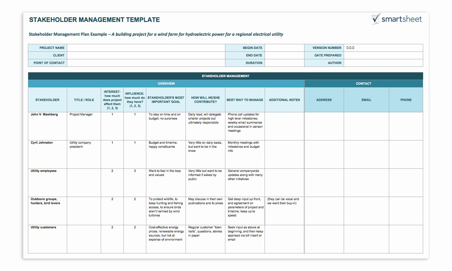 Stakeholder Analysis Template Excel Unique How to Create A Stakeholder Management Plan Smartsheet