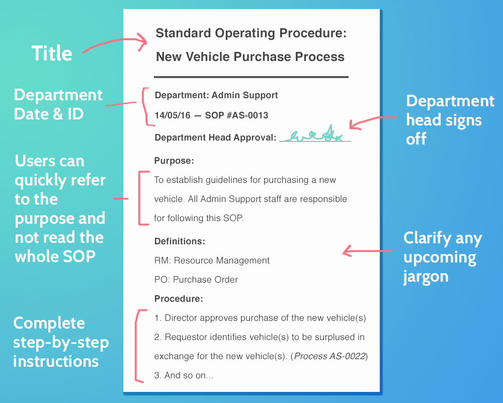 Standard Operating Procedures Template Free Inspirational 20 Free sop Templates to Make Recording Processes Quick