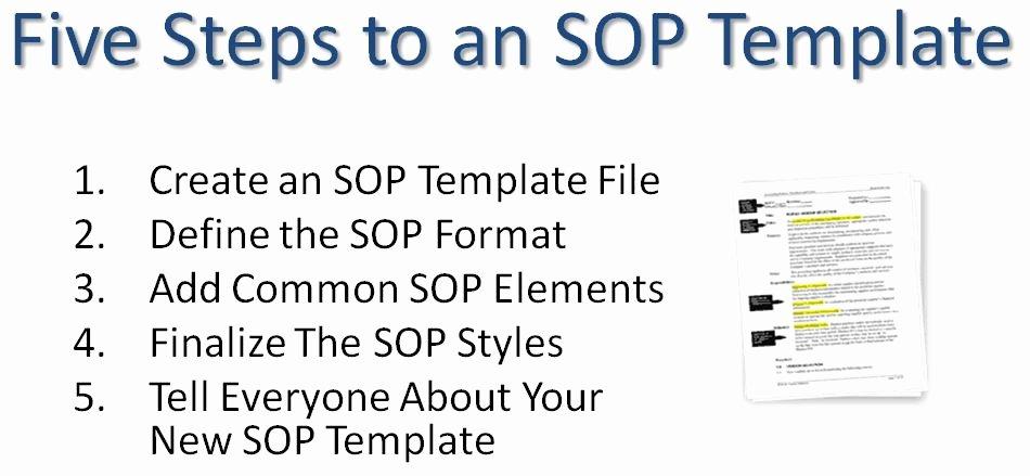 Standard Operating Procedures Template Free Inspirational Writing Standard Operating Procedures Writing sop