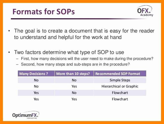 Standard Operating Procedures Template Word Lovely 3 4 Standard Operation Procedure format