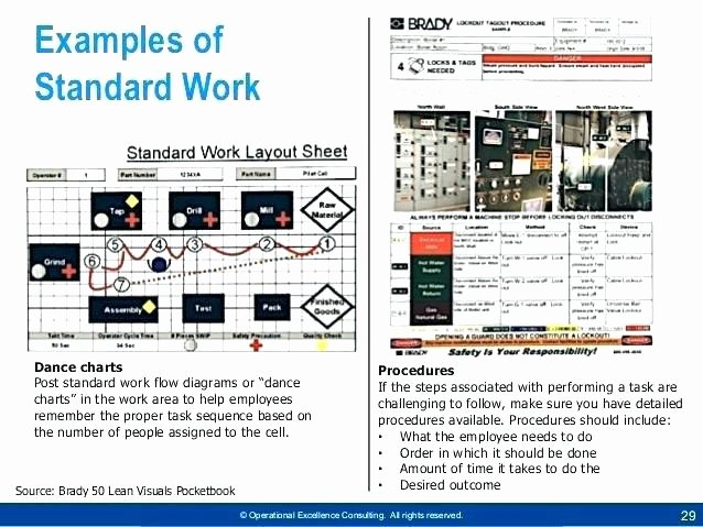 Standard Work Instructions Template Beautiful Standard Work Instructions Excel Template Lovely Standard