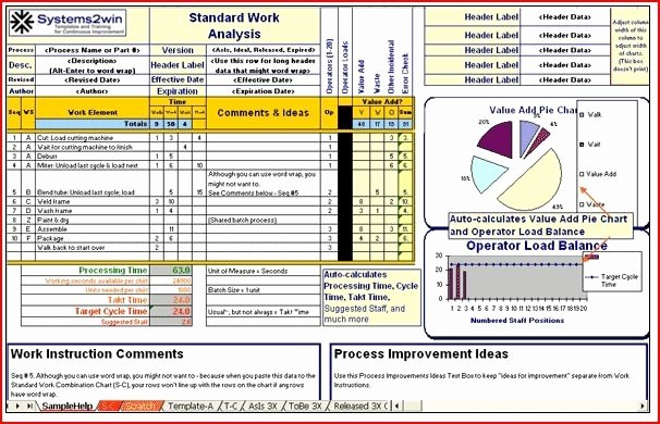 Standard Work Instructions Template Inspirational Standard Work Template Beepmunk