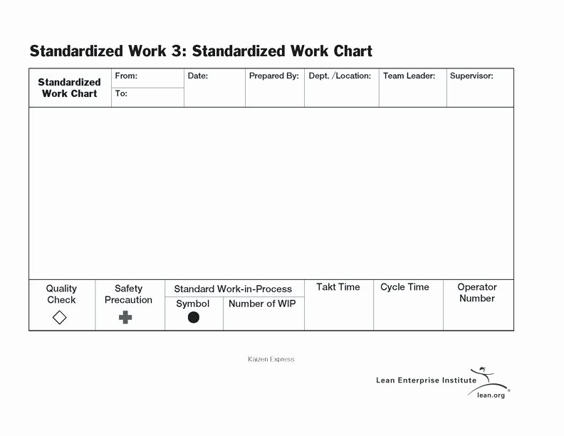 Standard Work Instructions Template Unique Standard Work Instructions Template – Azserverfo